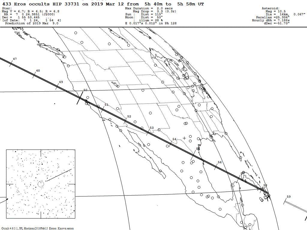 Asteroid Occultation